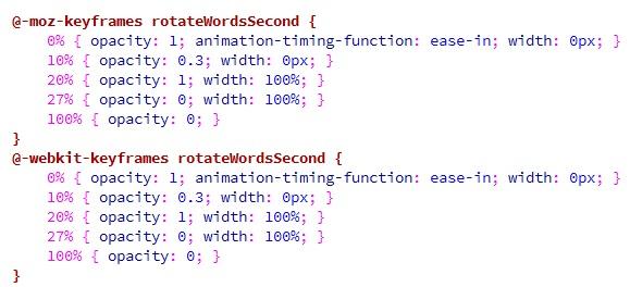 Merubah Tulisan Secara Otomatis Dengan CSS3