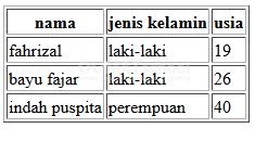 mengenal selector lt() pada jquery1
