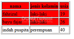 mengenal selector lt() pada jquery2
