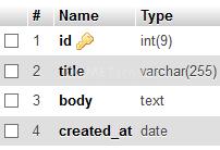 Membuat Input Data Dengan Ajax Javascript Part1