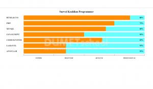 1-cara membuat bar chart dengan html css dan jquery