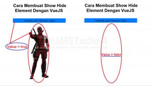 2-Cara Membuat Show Hide Dengan VueJS