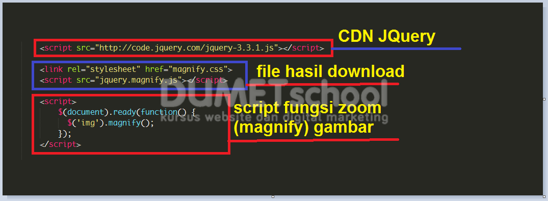 Cara Membuat Zoom Gambar Menggunakan Magnify js -