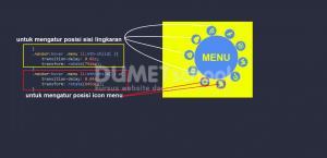 2-cara membuat rotasi menu dengan HTML CSS