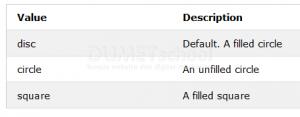 Mengenal type Value Pada Tag ul dan ol html 5