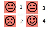 Membuat Animasi Emotion Menggunakan Javascript