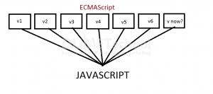apa itu ecmascript1