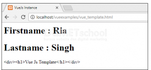 template pada Sebuah Vue.js