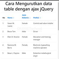 Cara Mengurutkan data di table dengan ajax jQuery