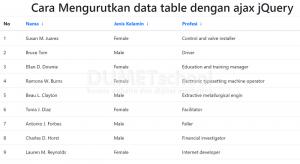 Cara Mengurutkan data table dengan ajax jQuery